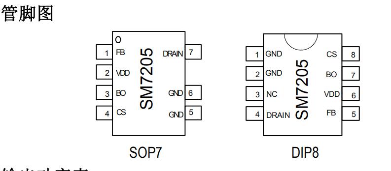 SM7205管脚图.jpg