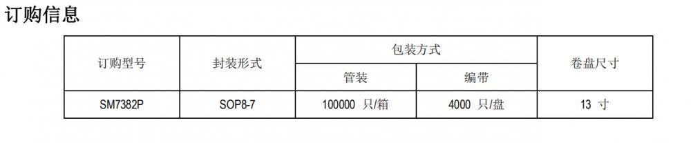 SM7382P订购信息图.jpg