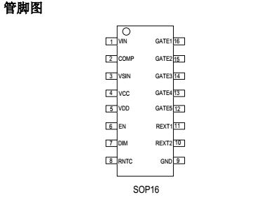 SM2510P管脚图.png