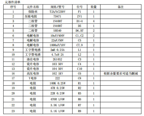 DK224开关电源驱动IC元器件清单图.jpg