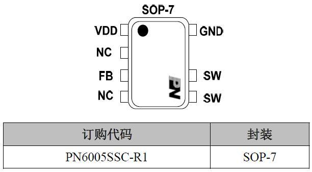 PN6005封装订购信息.jpg