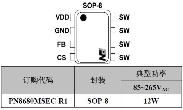 OB2500POP用PN8680M代换可以PIN脚省电阻