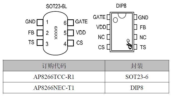 适配器5v3a高性能芯片方案