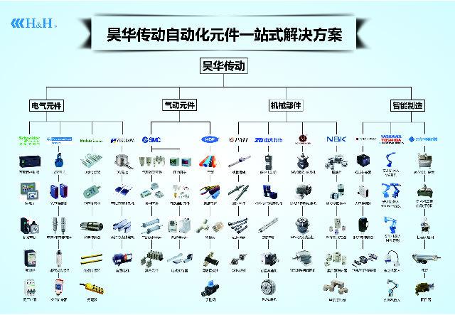 9月19日上海工博会即将隆重开幕