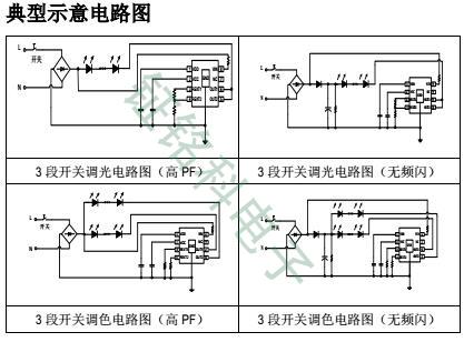 LED电源芯片SM2213EA的三段调光调色原理分析
