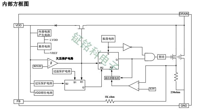 为什么LED电源芯片SM7012能够替换进口的VIPer12A?