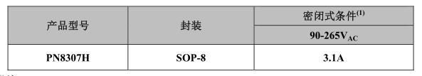 PN8307H典型功率.png