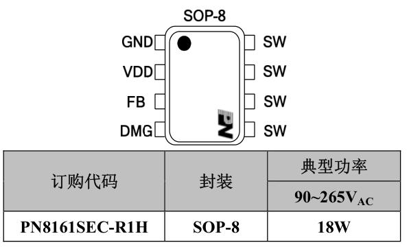 PN8161封装订购信息.png
