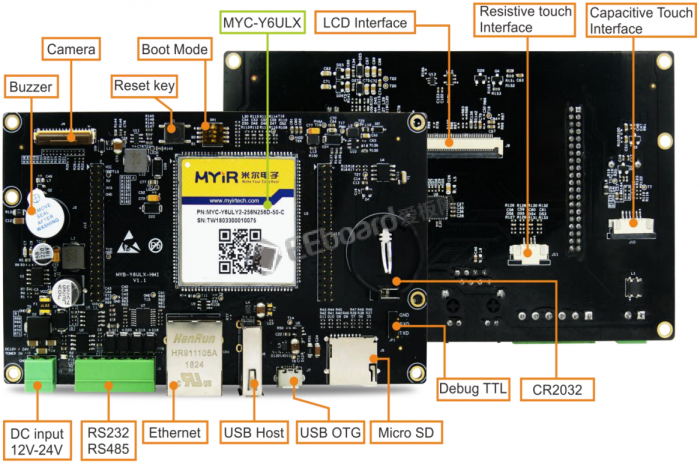 myir-3-700x463.png