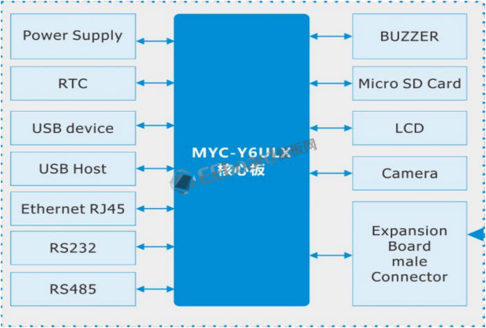 myir-5-700x473.png