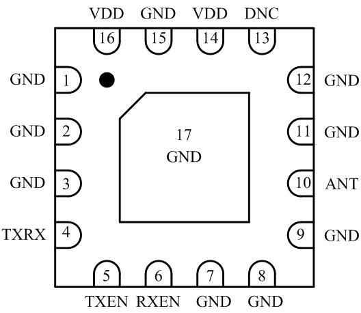 一款降低成本AT2401C无线2.4GHz功放芯片问世