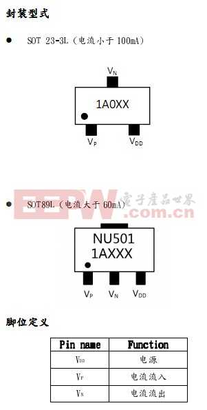 NU501封裝圖.JPG