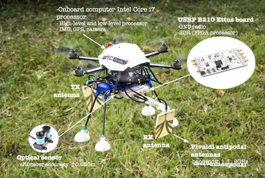 无人机+探地雷达=地雷探测器?