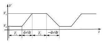 可编程电源的应用案例分析