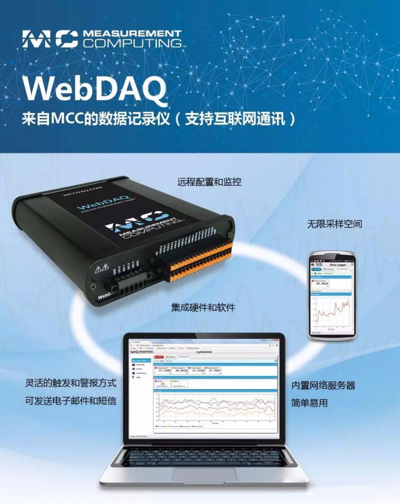 【WebDAQ手札(上)】来自MCC的物联网数据记录仪