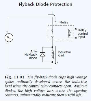 【白皮书】数字信号与脉冲序列调理