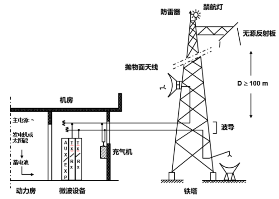 电路 电路图 电子 原理图 554_394
