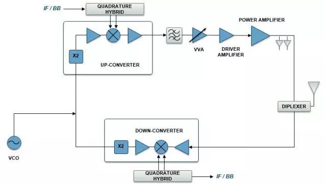 18,23 GHz 回程解决方案.jpg