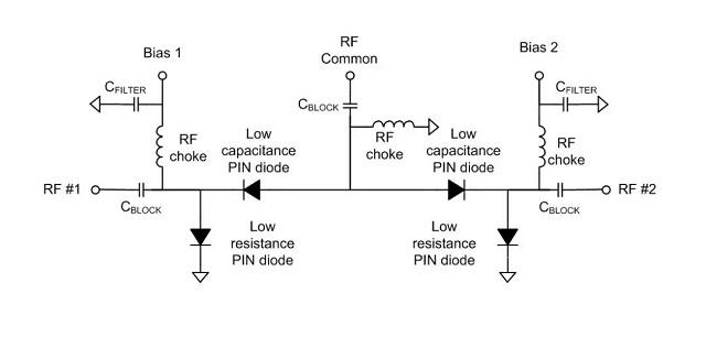 高隔离通用PIN SPDT.jpg