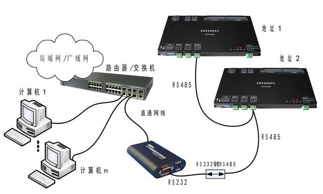 24路电池巡检仪与UPS网络适配器组合