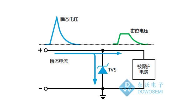 TVS二极管现货,品牌东沃电子,免费样品