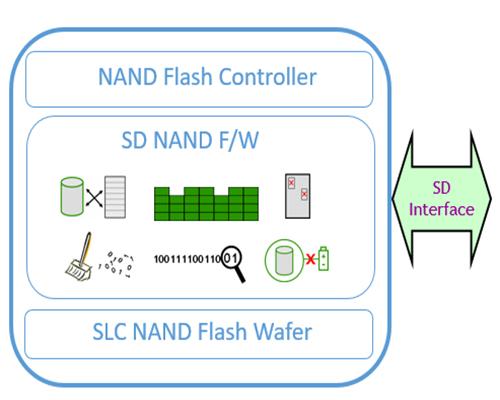 SD NAND 图片重要.jpg