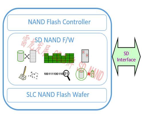 SD NAND 图片重要_副本.jpg