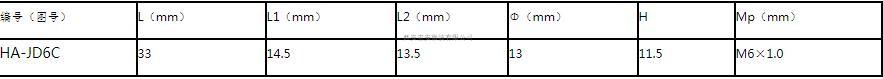 HA-JD6C接地式防水透气阀-结构及尺寸.jpg