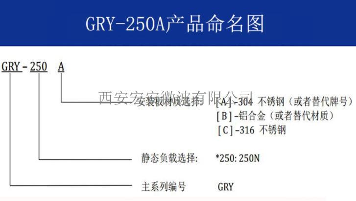 GRY-250A命名图.jpg