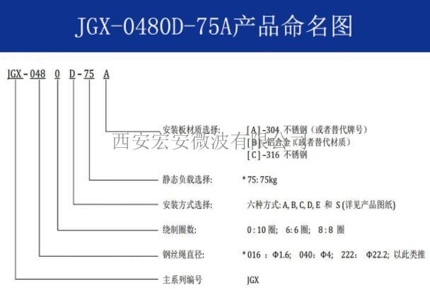 JGX-0480D-75A-命名.jpg
