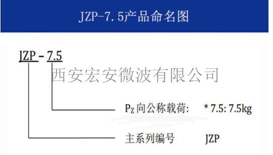 JZP-7.5摩擦阻尼隔振器-命名图.jpg