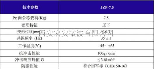 JZP-7.5摩擦阻尼隔振器--载荷.jpg