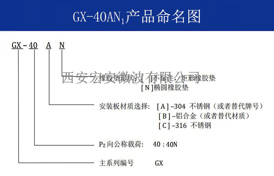 GX-40AN1命名图.jpg