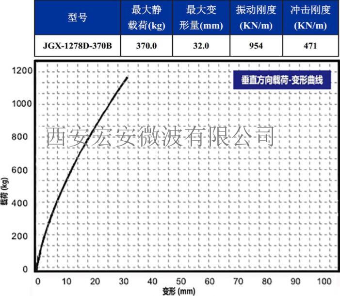 JGX-1278D-370B载荷-垂直.jpg