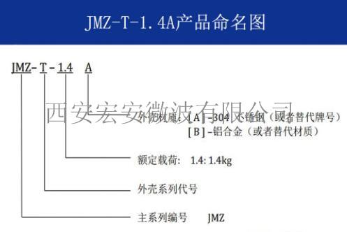 JMZ-T-1.4A命名图.jpg