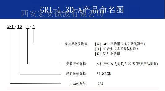 GR1-1.3D-A命名图.jpg