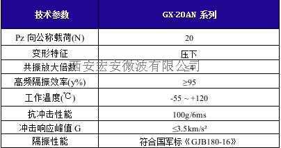 GX-20AN系列技术参数.jpg