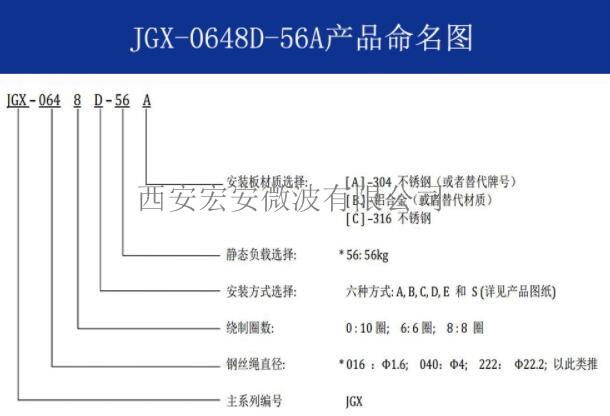 JGX-0648D-56A-命名图.jpg