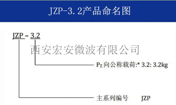 JZP-3.2命名图.jpg
