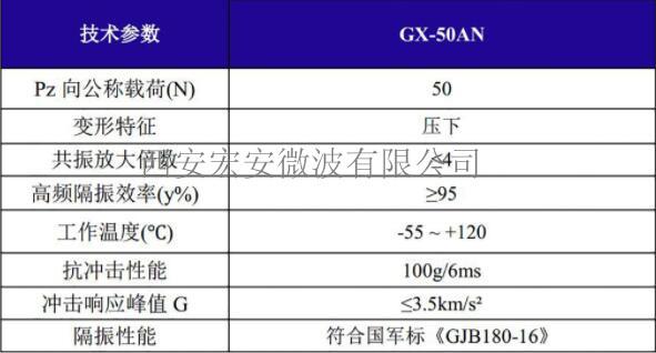 GX-50AN载荷.jpg