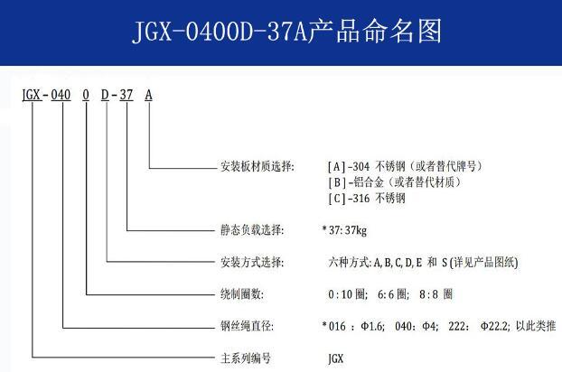 JGX-0400D-37A 命名图.jpg