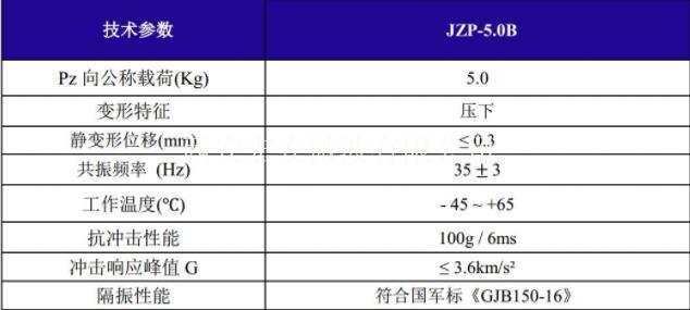 JZP-5.0B摩擦阻尼隔振器-载荷图.jpg