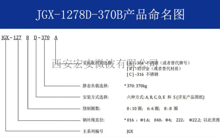 JGX-1278D-370B产品命名.jpg