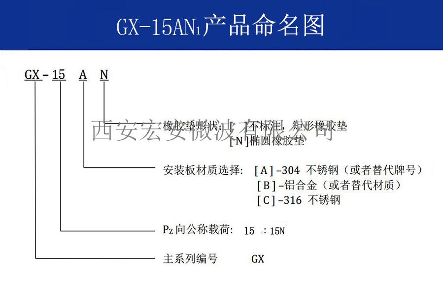 GX-15AN1命名图.jpg