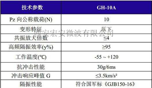 GH-10A 载荷变形特性.jpg