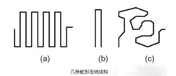 PCB走线之蛇形线