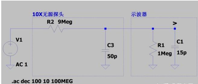 示波器如果用bnc线与被测信号直接连接,还需要校准吗?