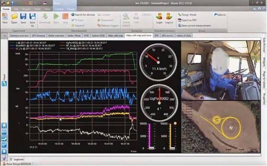 新能源汽车-IMC数据采集系列集合