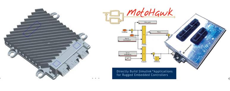 新能源燃料电池D2P电控单元快速开发平台