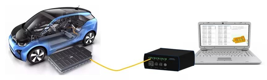 基于光纤技术的新能源汽车电池安全监测--FOM²系统